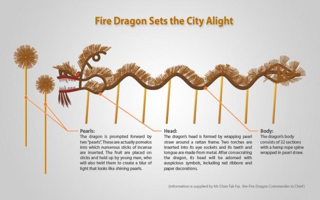 fire_dragon_en