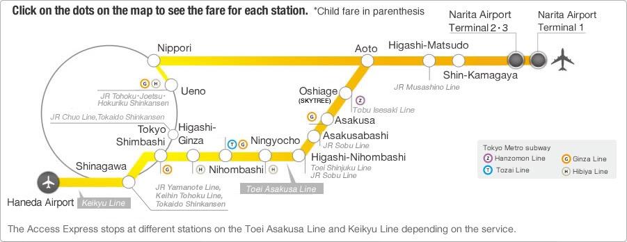 เส้นทางรถไฟสาย Keisei Access Express มีแยกไปทั้งเหนือและใต้ของโตเกียว
