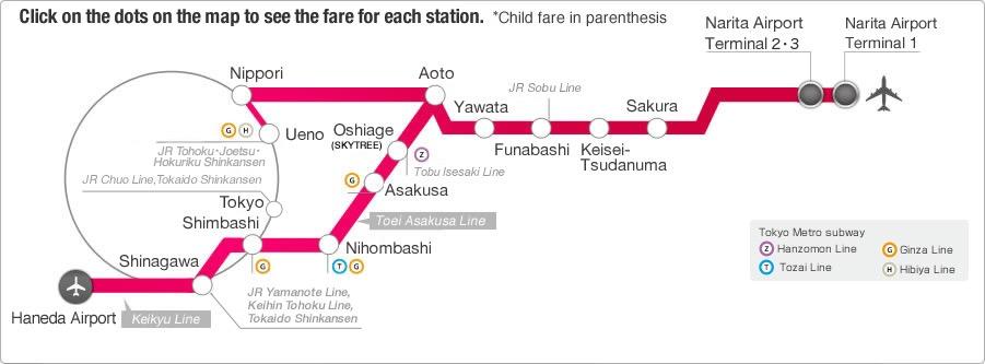 เส้นทางรถไฟสาย Keisei Main Line ราคาประหยัดที่สุด