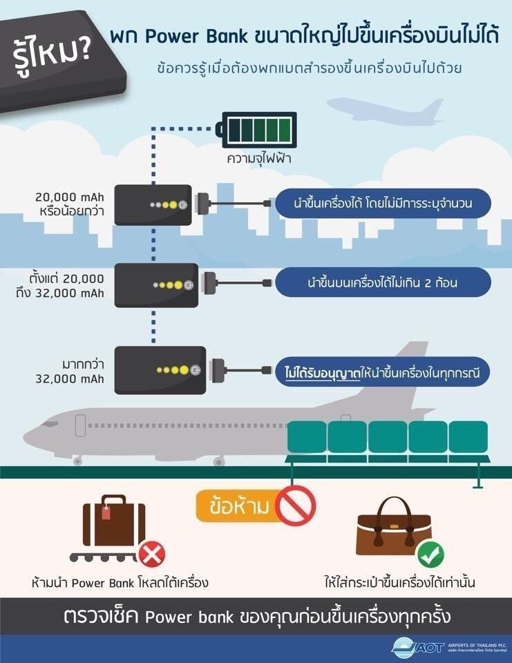 ข้อกำหนดเรื่องแบตสำรองของการท่าอากาศยานแห่งประเทศไทย