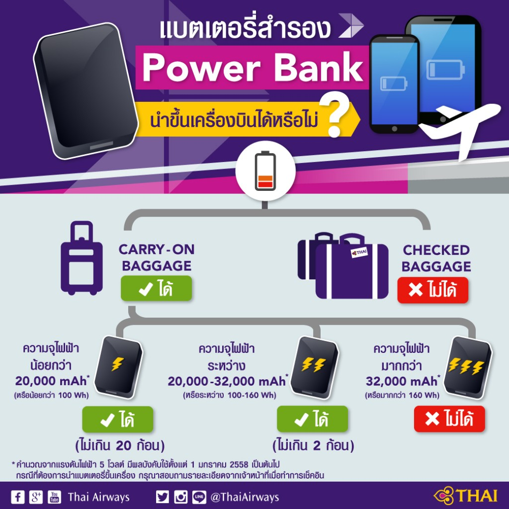 ข้อกำหนดของการบินไทยเรื่อง power bank