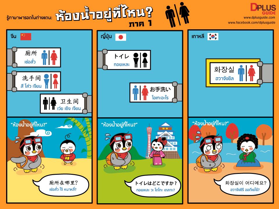 รู้ภาษาพารอดในต่างแดน: ห้องน้ำอยู่ที่ไหน? ตอนที่ 1